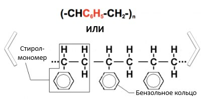 формула цепи пенополистирола