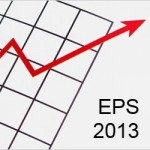 finance-graphs
